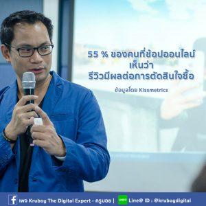 ข้อคิดธุรกิจออนไลน์ 02232017