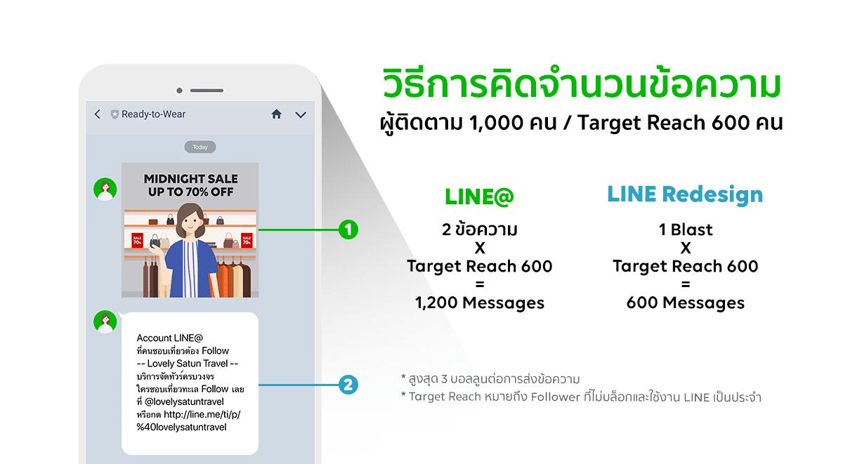 คิดจำนวนข้อความ Line @ Line Official Account ตาม Blast