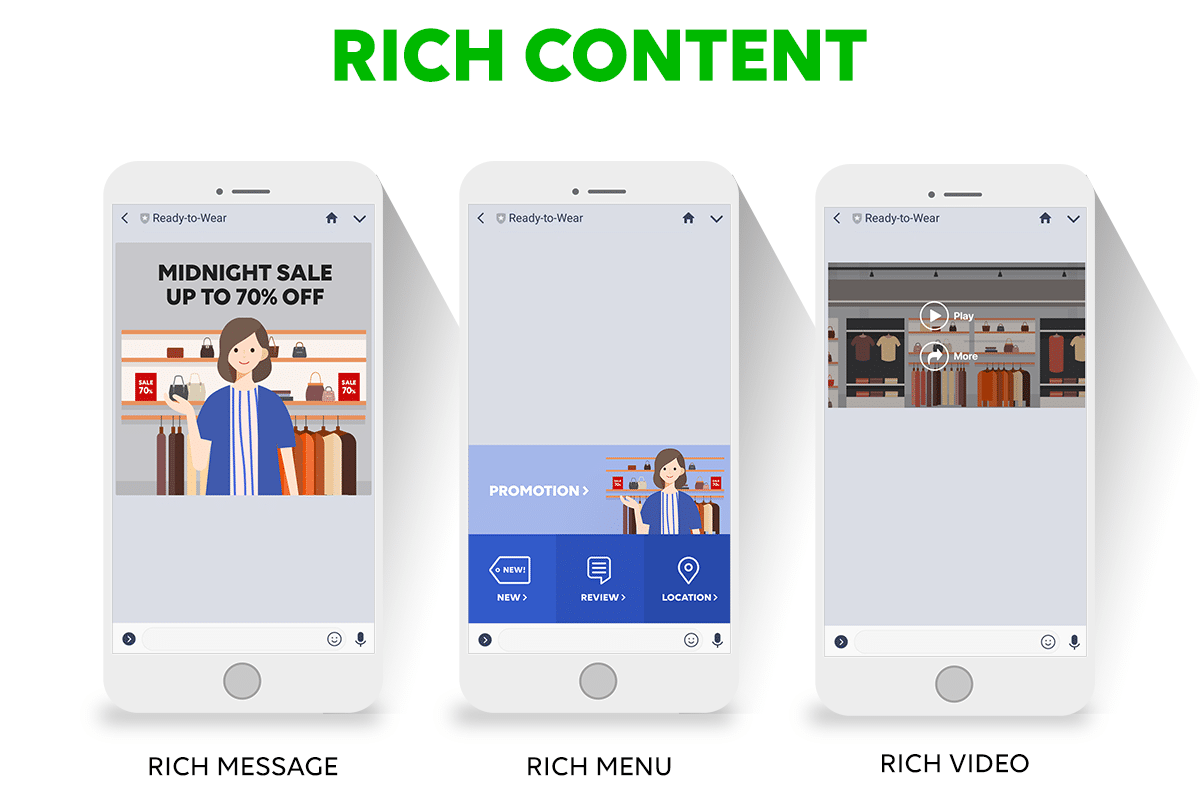 Rich Content ใน Line@ Line Official account